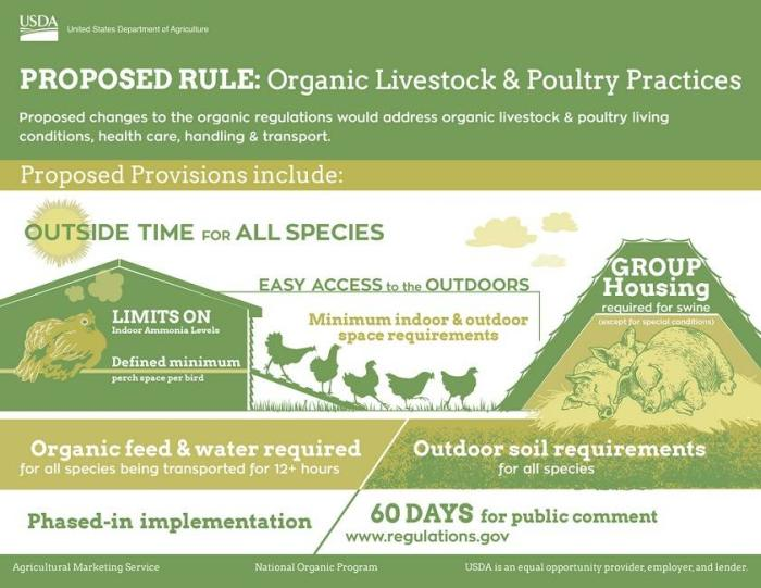 Usda Proposes Stricter Rules For Organic Livestock