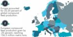 infographic-top-28-european-feed-manufacturers_1606_MAINIMAGE.jpg
