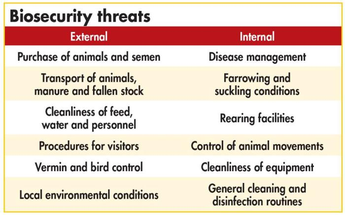 Biosecurity-threats-on-farm-1607Antibiotics_Tbl1.jpg