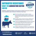 resistance-infographics-agriculture-1.jpg
