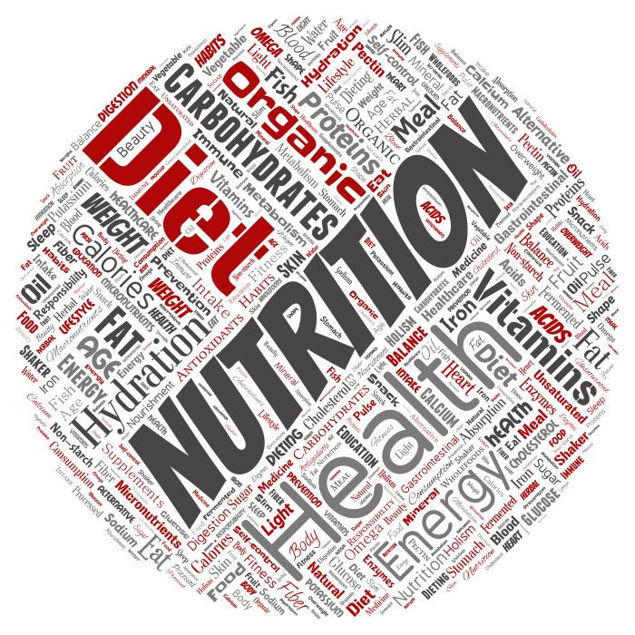 Nutrition-word-cloud