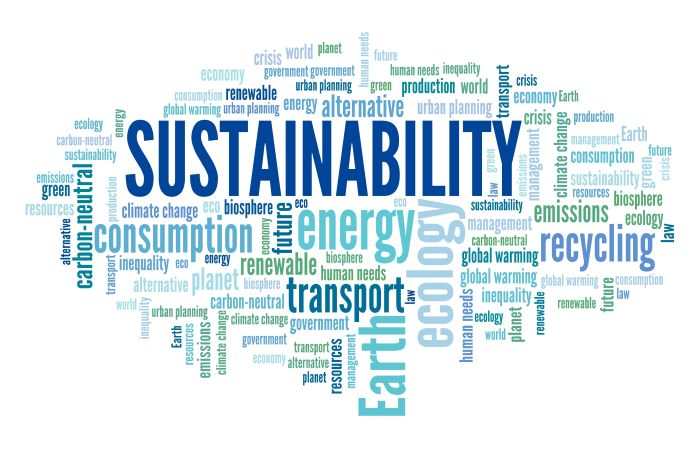 Sustainability-word-cloud