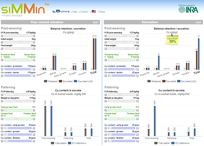 Animine siMMin mineral nutrition software