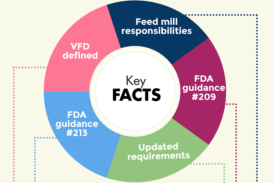 Veterinary-feed-directive-what-happens-jan-1st_MAIN ARTICLE