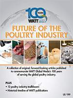 Future of the Poultry Industry