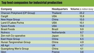 Top feed companies report positive market signals