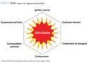 OHS-explosion-explosion-hexagon-1402FISafety1.jpg