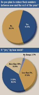 0706ei-profits1-2_opt.jpg