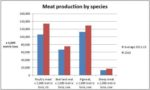 meat-production-1410EG.JPG